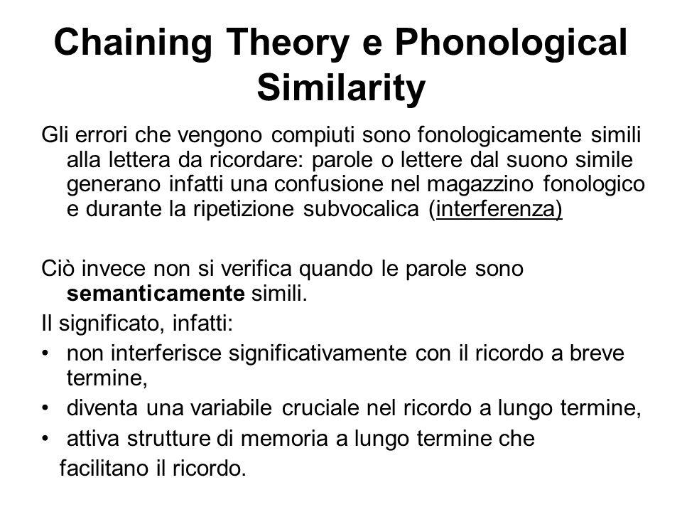 Chaining Theory e Phonological Similarity Gli errori che vengono compiuti sono fonologicamente simili alla lettera da ricordare: parole o lettere dal