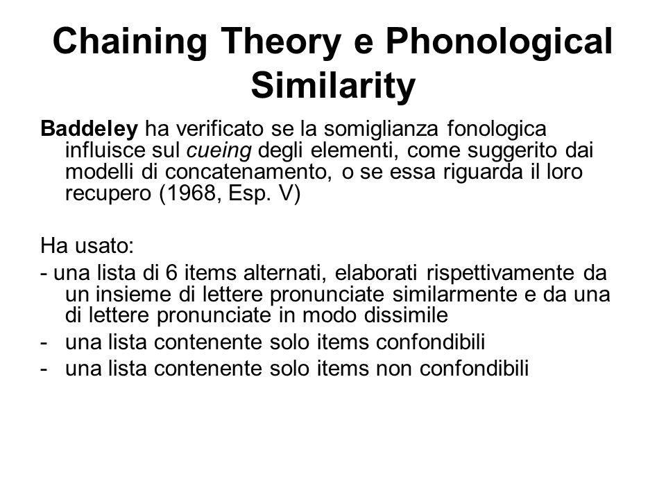 Chaining Theory e Phonological Similarity Baddeley ha verificato se la somiglianza fonologica influisce sul cueing degli elementi, come suggerito dai