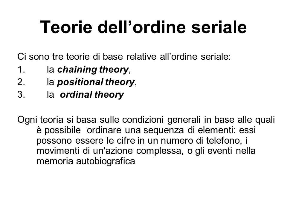 Chaining Theory (Teoria del concatenamento) Questa teoria presuppone che lordine di una lista venga memorizzato sulla base della formazione o del rafforzamento di associazioni tra elementi successivi (1- 1 o 2-1).