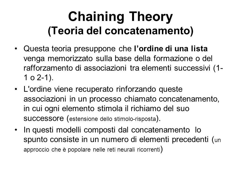 Chaining Theory (Teoria del concatenamento) I modelli a concatenamento semplice ( simple chaining model ) assumono solo le associazioni a coppie tra gli elementi adiacenti di una sequenza e un cue che coincide con la risposta immediatamente precedente.