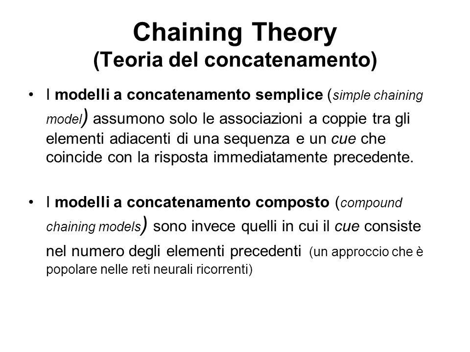Chaining Theory (Teoria del concatenamento) I modelli a concatenamento semplice ( simple chaining model ) assumono solo le associazioni a coppie tra g