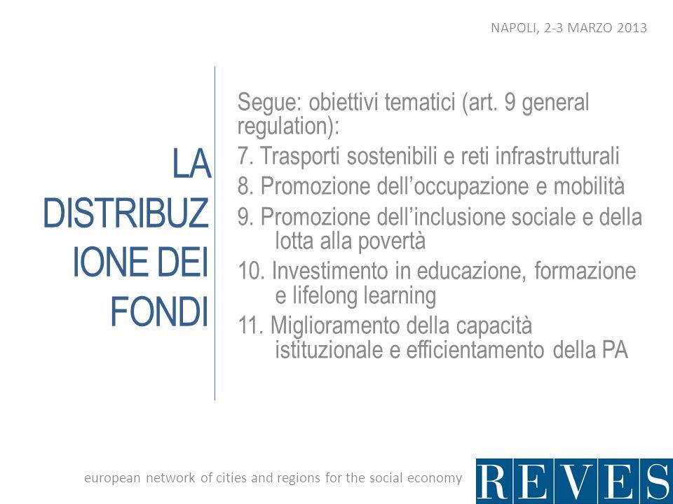 LA DISTRIBUZ IONE DEI FONDI Segue: obiettivi tematici (art. 9 general regulation): 7. Trasporti sostenibili e reti infrastrutturali 8. Promozione dell