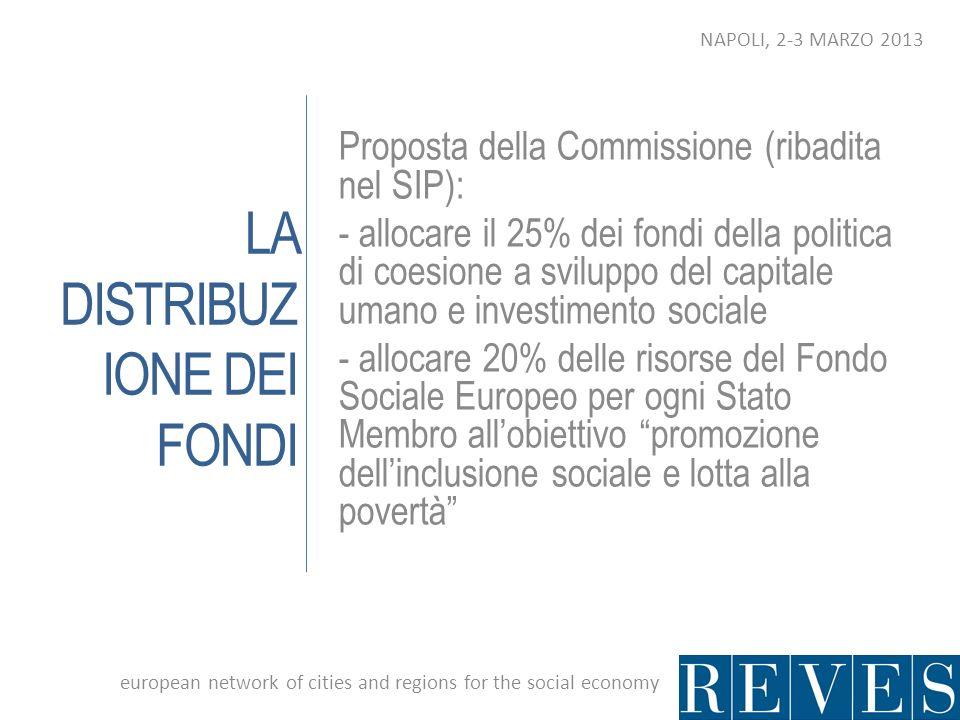 LA DISTRIBUZ IONE DEI FONDI Proposta della Commissione (ribadita nel SIP): - allocare il 25% dei fondi della politica di coesione a sviluppo del capit