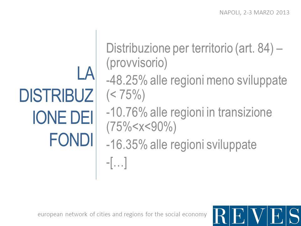 LA DISTRIBUZ IONE DEI FONDI Distribuzione per territorio (art. 84) – (provvisorio) -48.25% alle regioni meno sviluppate (< 75%) -10.76% alle regioni i