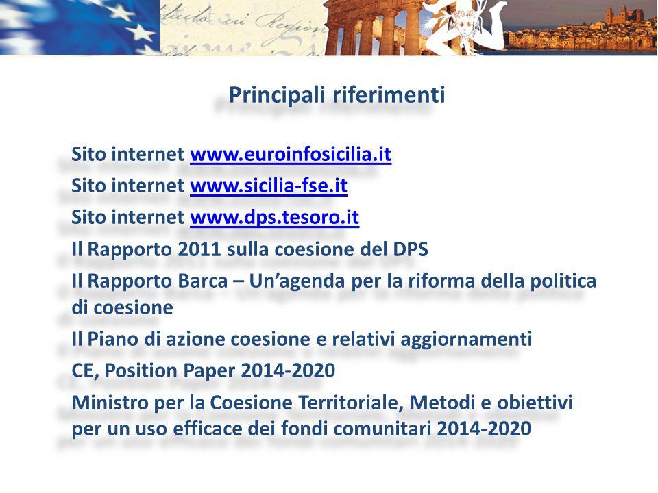 Principali riferimenti Sito internet www.euroinfosicilia.itwww.euroinfosicilia.it Sito internet www.sicilia-fse.itwww.sicilia-fse.it Sito internet www