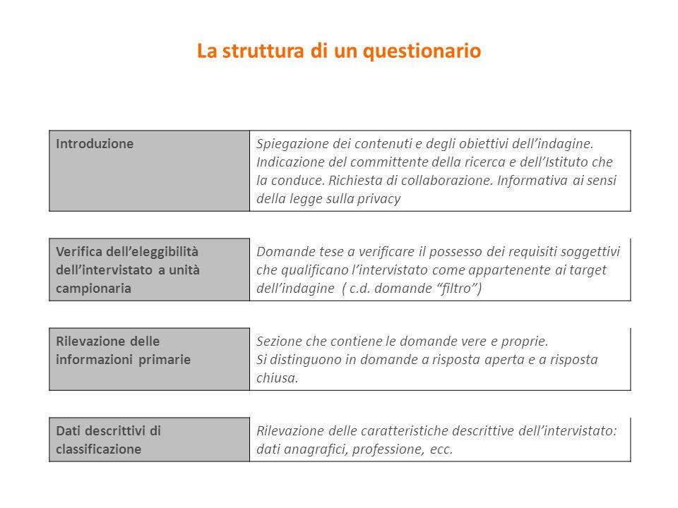 La struttura di un questionario Introduzione Spiegazione dei contenuti e degli obiettivi dellindagine. Indicazione del committente della ricerca e del