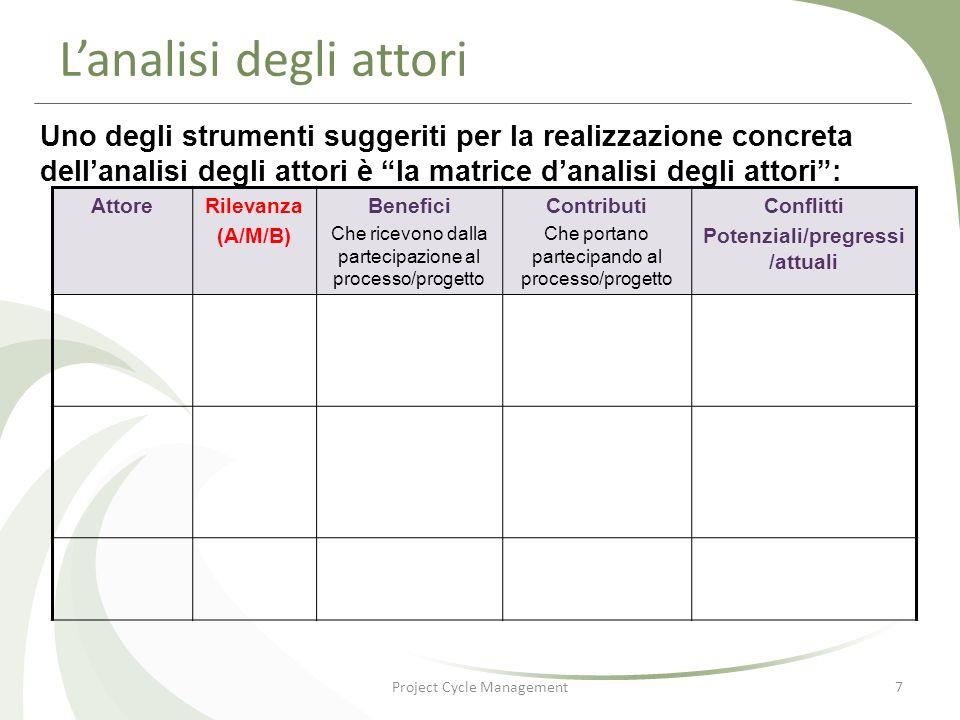 AttoreRilevanza (A/M/B) Benefici Che ricevono dalla partecipazione al processo/progetto Contributi Che portano partecipando al processo/progetto Confl