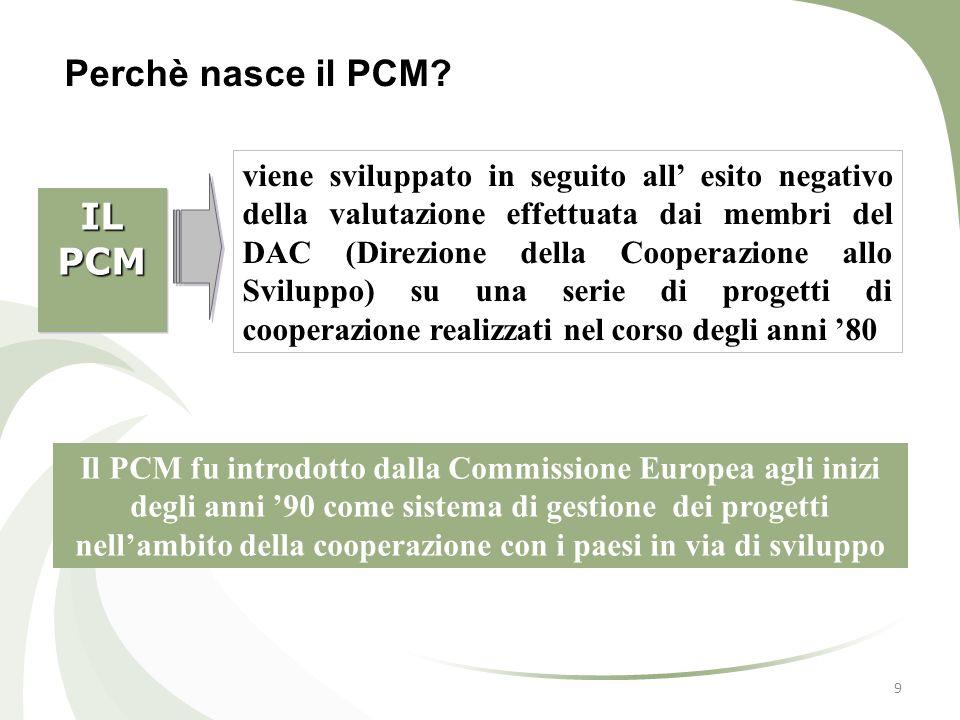 Perchè nasce il PCM.