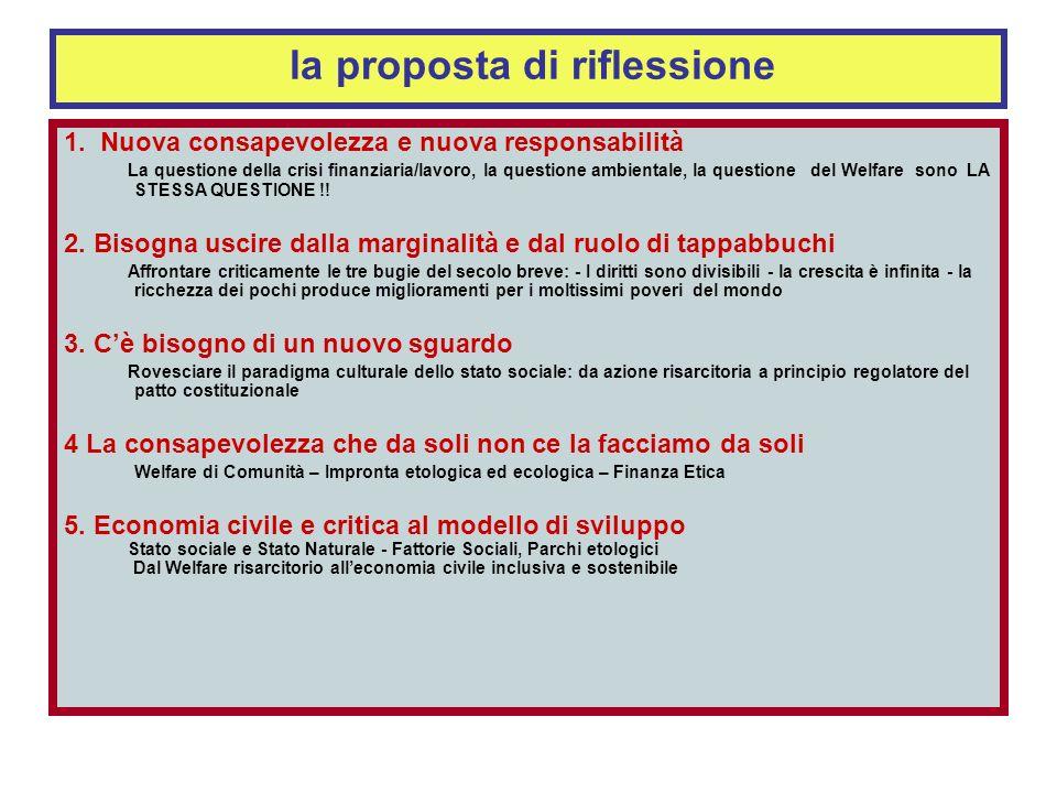 la proposta di riflessione 1.