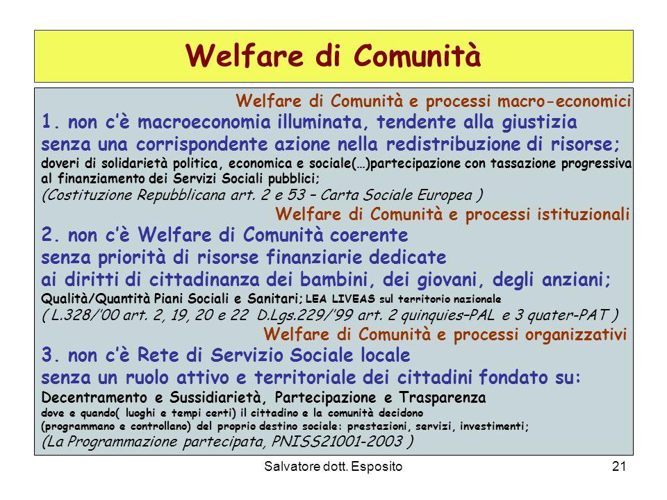 4. Da soli non ce la facciamo PER LA VIA DELLUMILTA DI METODO 1.WELFARE DI COMUNITA Sistema di servizi sociali complessi che garantisce coesione socia
