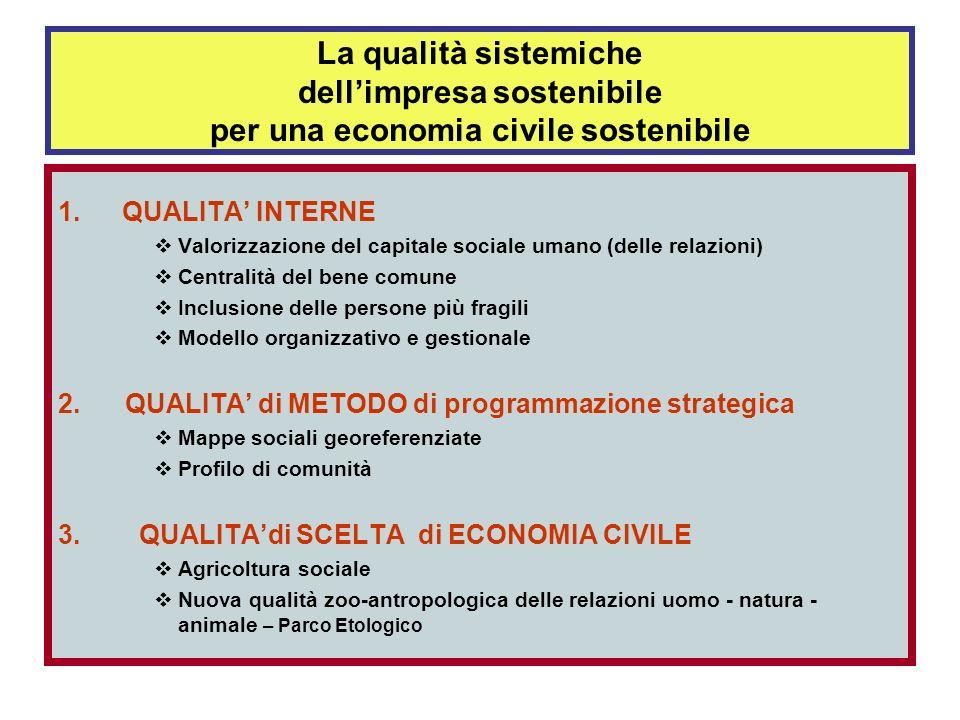 5. Stato Sociale e Stato Naturale Lo « Stato Sociale » in democrazia è linteresse costituzionale supremo del patto di convivenza democratico del mondo