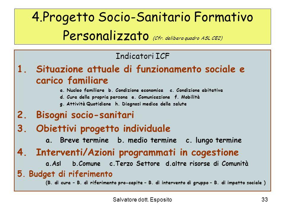 Salvatore dott. Esposito32 3.