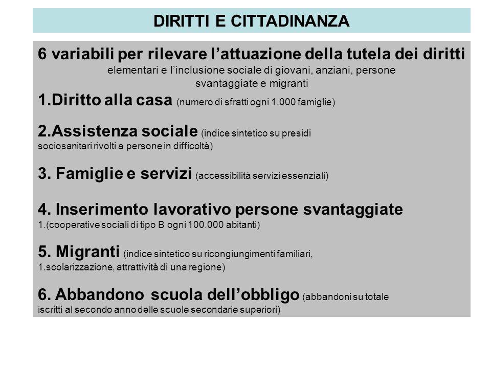 Qualità di Metodo MAPPE SOCIALI COME SI VIVE IN ITALIA.
