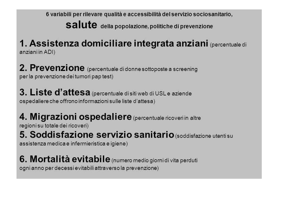 DIRITTI E CITTADINANZA LItalia come non lavete mai vista REGIONE DIRITTI E CITTADINANZA Trentino-Alto Adige 0,81 Friuli Venezia Giulia 0,62 Marche 0,4