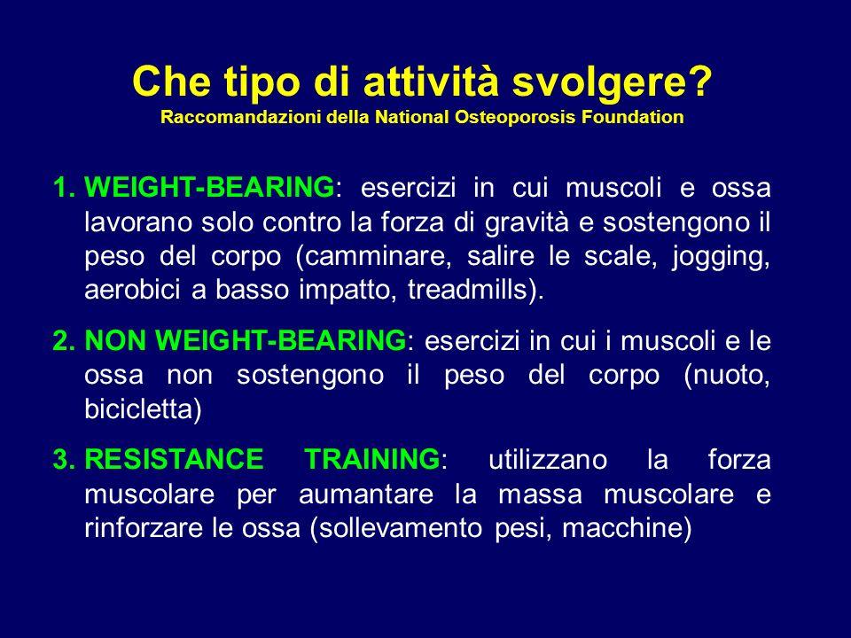 Che tipo di attività svolgere? Raccomandazioni della National Osteoporosis Foundation 1.WEIGHT-BEARING: esercizi in cui muscoli e ossa lavorano solo c