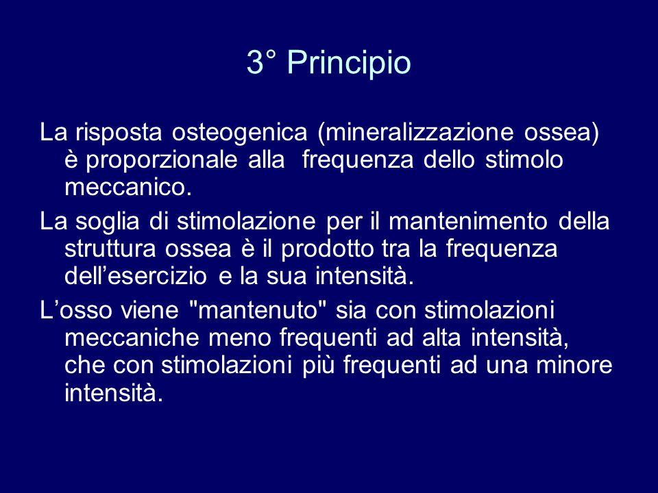 3° Principio La risposta osteogenica (mineralizzazione ossea) è proporzionale alla frequenza dello stimolo meccanico. La soglia di stimolazione per il