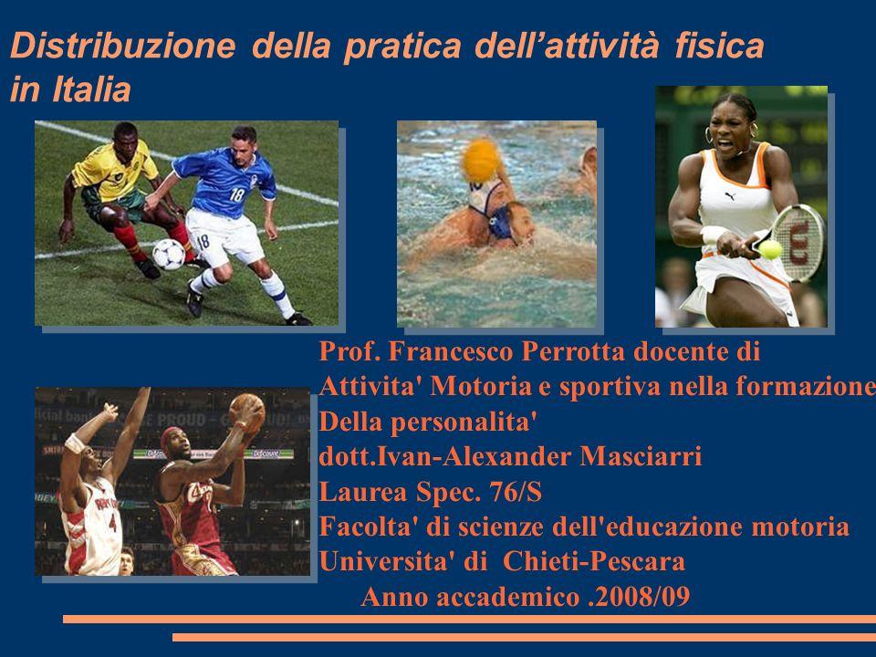 In Italia lo Sport è molto diffuso.Soprattutto a parole.