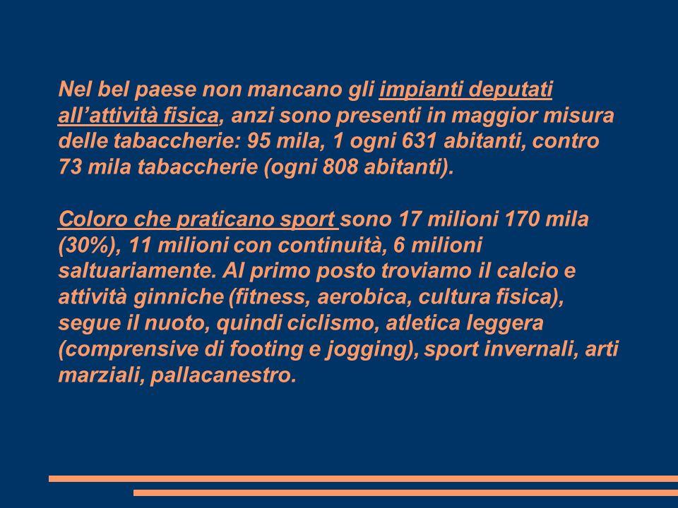 Nel bel paese non mancano gli impianti deputati allattività fisica, anzi sono presenti in maggior misura delle tabaccherie: 95 mila, 1 ogni 631 abitan
