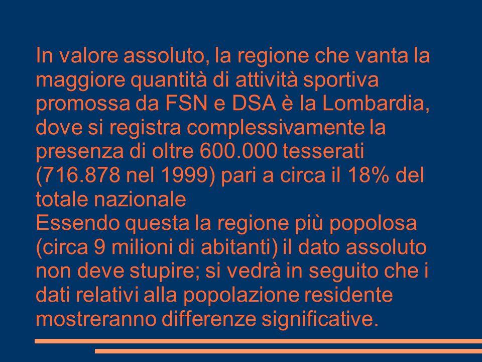In valore assoluto, la regione che vanta la maggiore quantità di attività sportiva promossa da FSN e DSA è la Lombardia, dove si registra complessivam