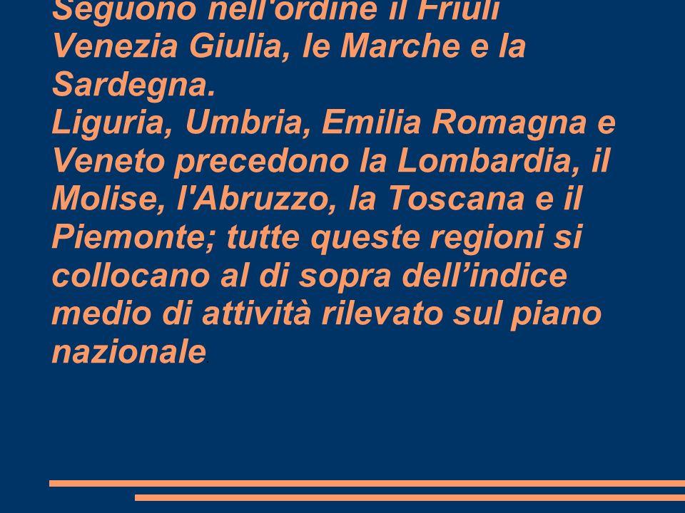 Seguono nell'ordine il Friuli Venezia Giulia, le Marche e la Sardegna. Liguria, Umbria, Emilia Romagna e Veneto precedono la Lombardia, il Molise, l'A