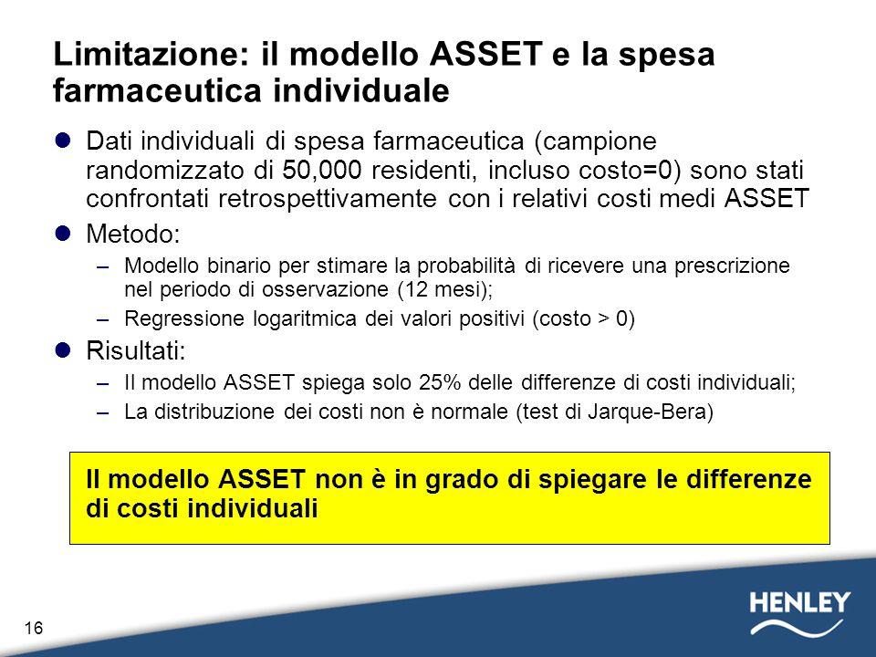 16 Limitazione: il modello ASSET e la spesa farmaceutica individuale Dati individuali di spesa farmaceutica (campione randomizzato di 50,000 residenti