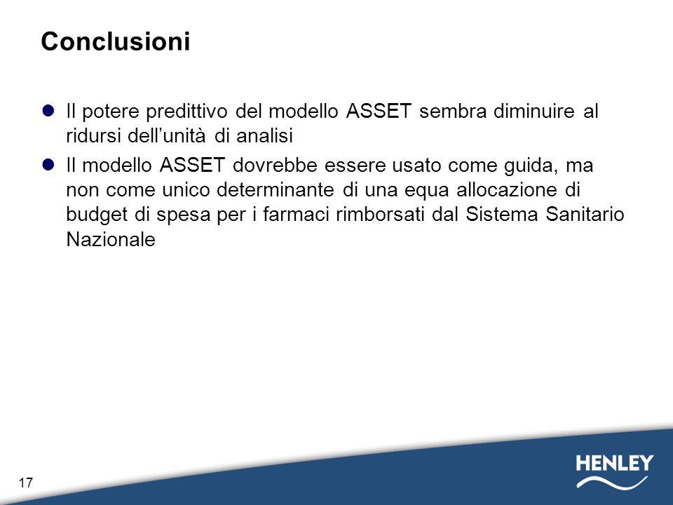 17 Conclusioni Il potere predittivo del modello ASSET sembra diminuire al ridursi dellunità di analisi Il modello ASSET dovrebbe essere usato come gui