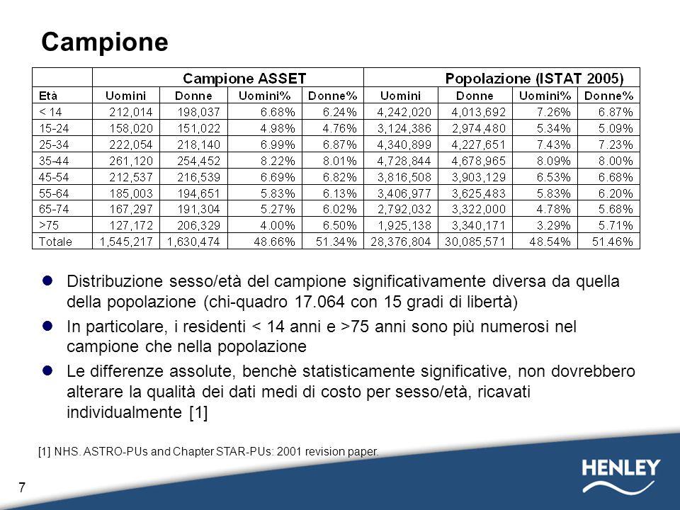 7 Campione Distribuzione sesso/età del campione significativamente diversa da quella della popolazione (chi-quadro 17.064 con 15 gradi di libertà) In