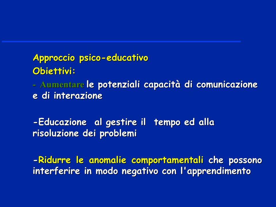 Approccio psico-educativo Obiettivi: - Aumentare le potenziali capacità di comunicazione e di interazione -Educazione al gestire il tempo ed alla riso
