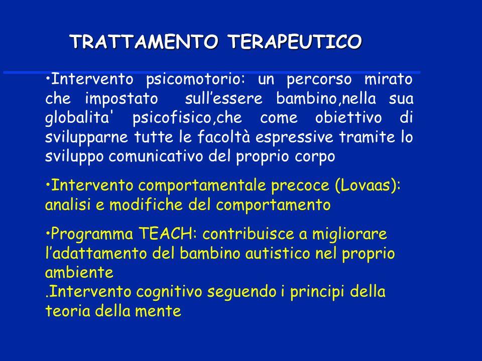 Intervento psicomotorio: un percorso mirato che impostato sullessere bambino,nella sua globalita' psicofisico,che come obiettivo di svilupparne tutte