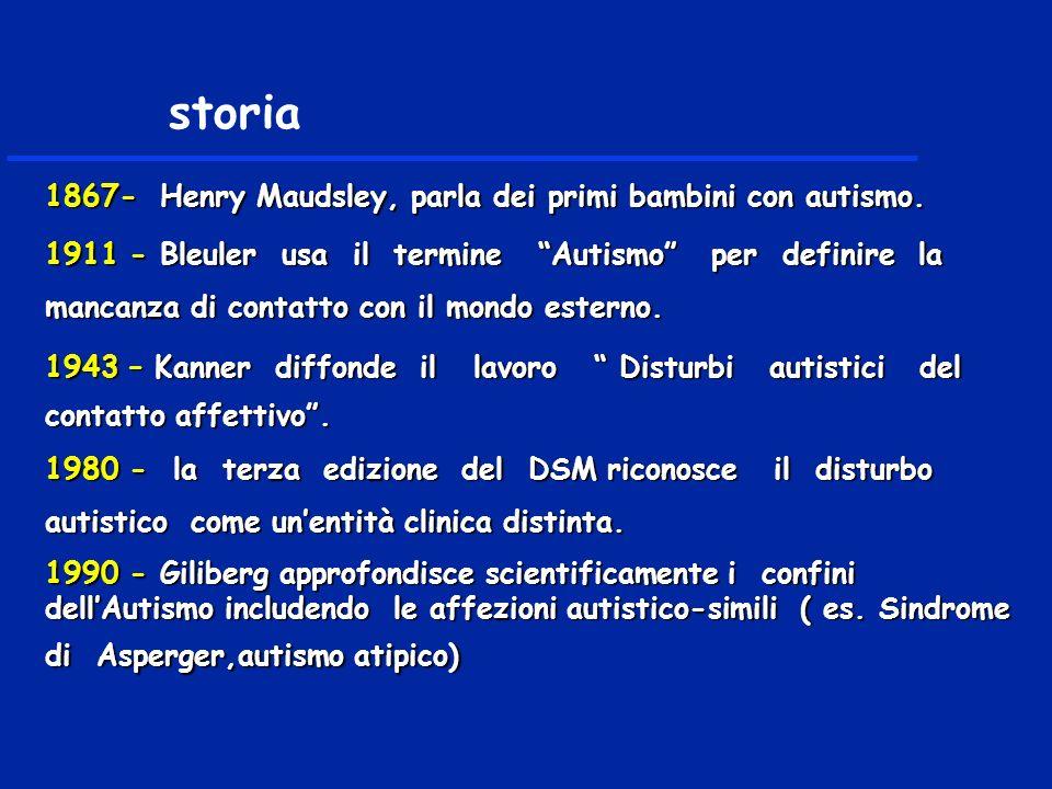 1867- Henry Maudsley, parla dei primi bambini con autismo. 1911 - Bleuler usa il termine Autismo per definire la mancanza di contatto con il mondo est