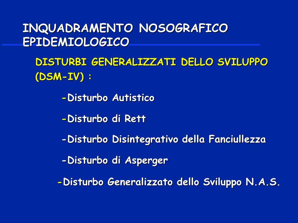 DISTURBI GENERALIZZATI DELLO SVILUPPO (DSM-IV) : -Disturbo Autistico -Disturbo Autistico -Disturbo di Rett -Disturbo di Rett -Disturbo Disintegrativo della Fanciullezza -Disturbo Disintegrativo della Fanciullezza -Disturbo di Asperger -Disturbo di Asperger -Disturbo Generalizzato dello Sviluppo N.A.S.