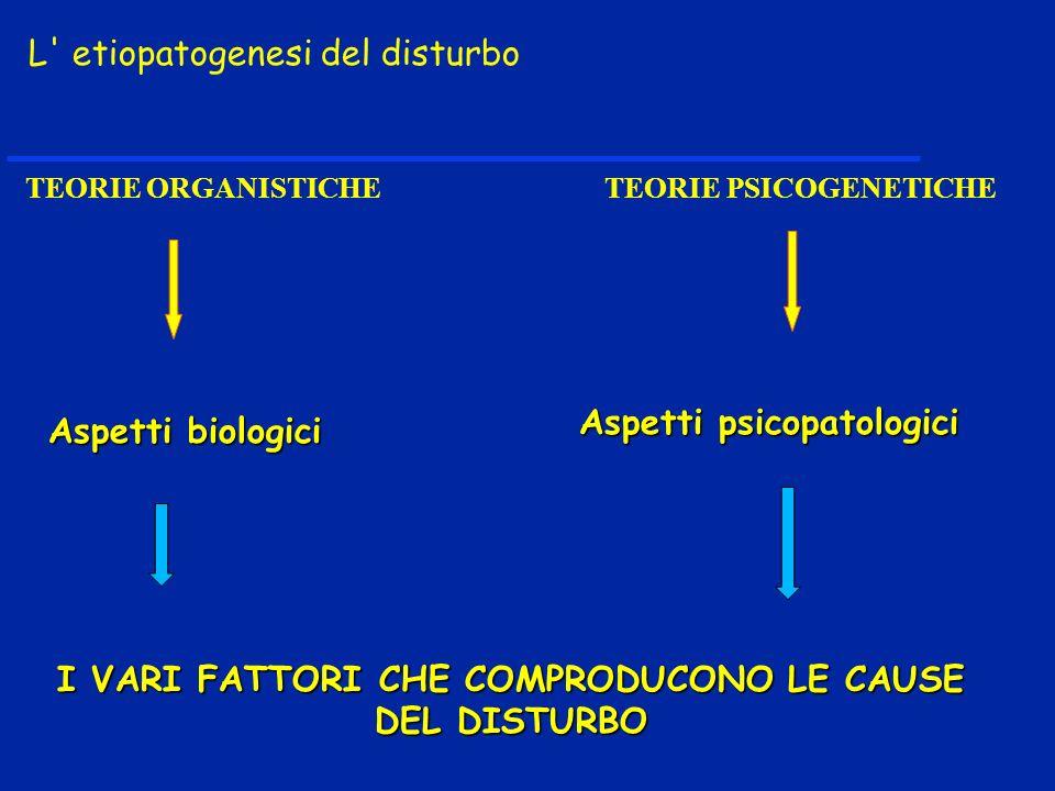 L etiopatogenesi del disturbo Aspetti biologici Aspetti psicopatologici Aspetti psicopatologici I VARI FATTORI CHE COMPRODUCONO LE CAUSE DEL DISTURBO TEORIE ORGANISTICHE TEORIE PSICOGENETICHE
