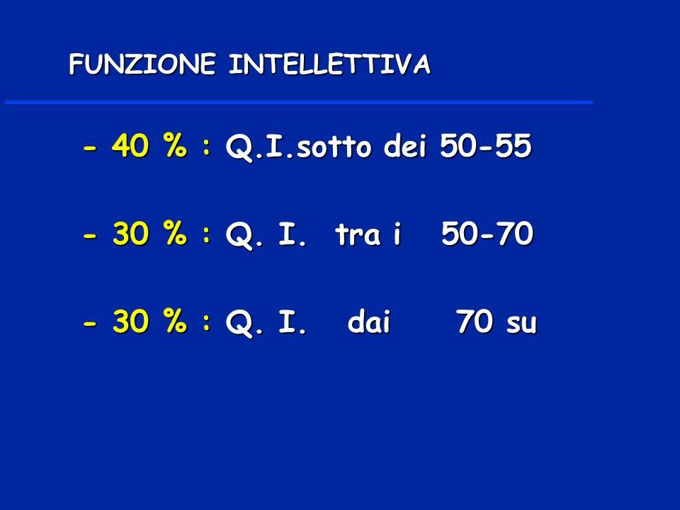 - 40 % : Q.I.sotto dei 50-55 - 30 % : Q. I. tra i 50-70 - 30 % : Q. I. dai 70 su FUNZIONE INTELLETTIVA