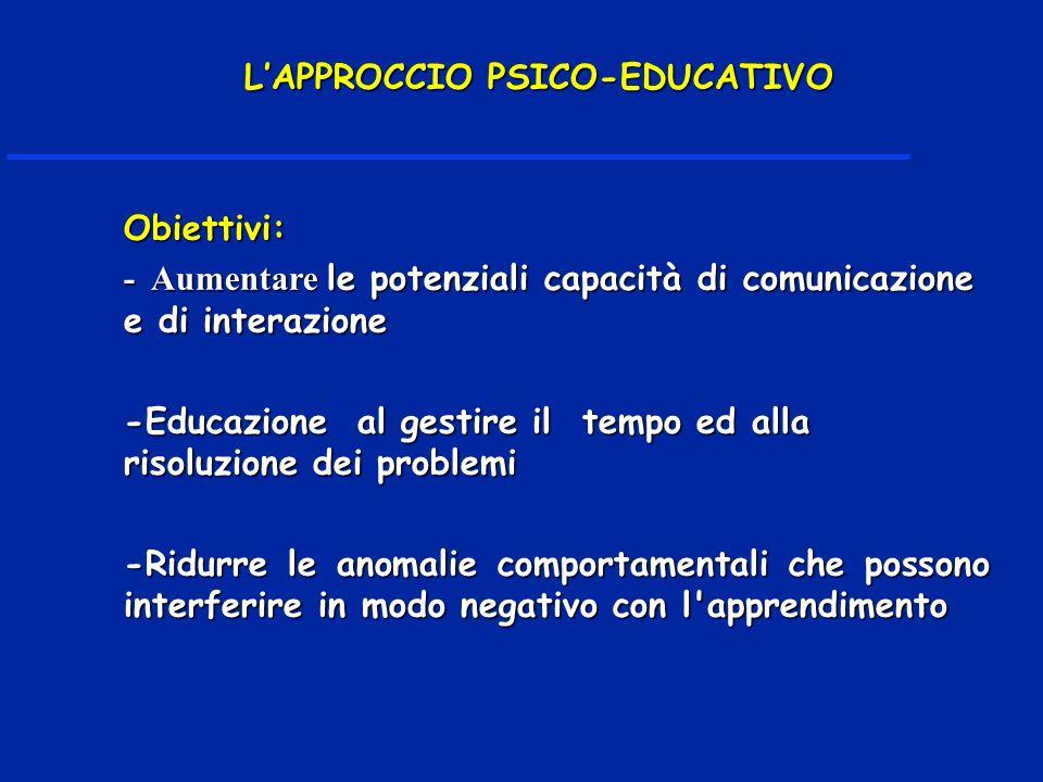 LAPPROCCIO PSICO-EDUCATIVO LAPPROCCIO PSICO-EDUCATIVOObiettivi: - Aumentare le potenziali capacità di comunicazione e di interazione -Educazione al gestire il tempo ed alla risoluzione dei problemi -Ridurre le anomalie comportamentali che possono interferire in modo negativo con l apprendimento