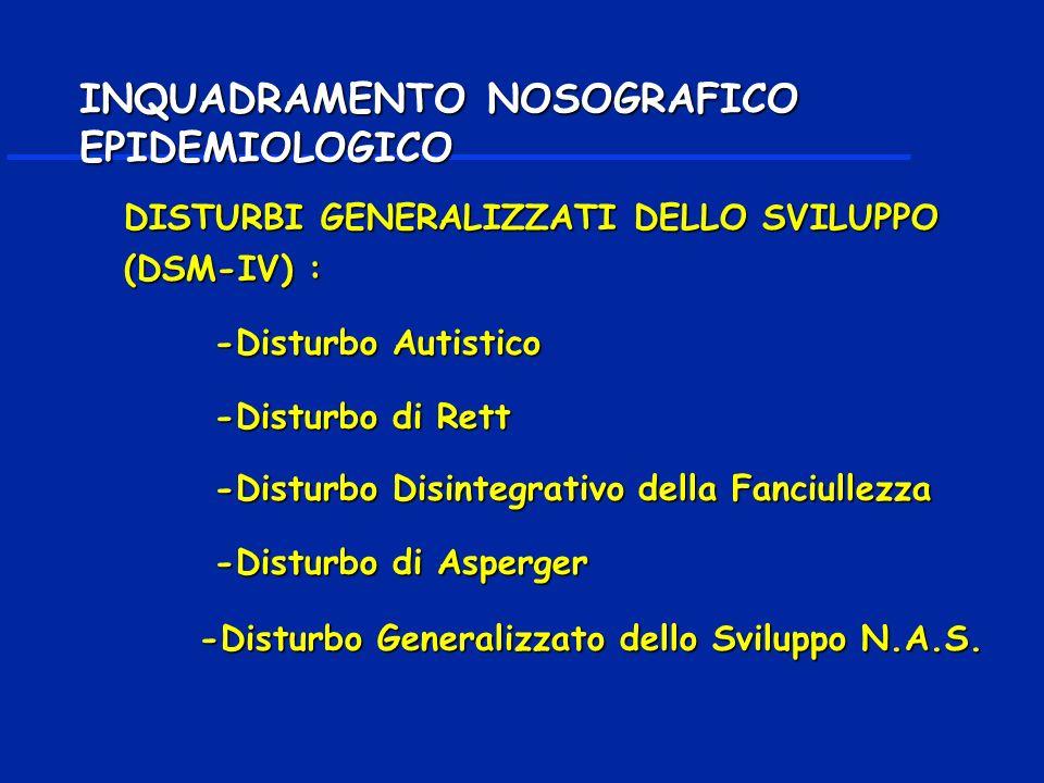 DISTURBI GENERALIZZATI DELLO SVILUPPO (DSM-IV) : -Disturbo Autistico -Disturbo Autistico -Disturbo di Rett -Disturbo di Rett -Disturbo Disintegrativo
