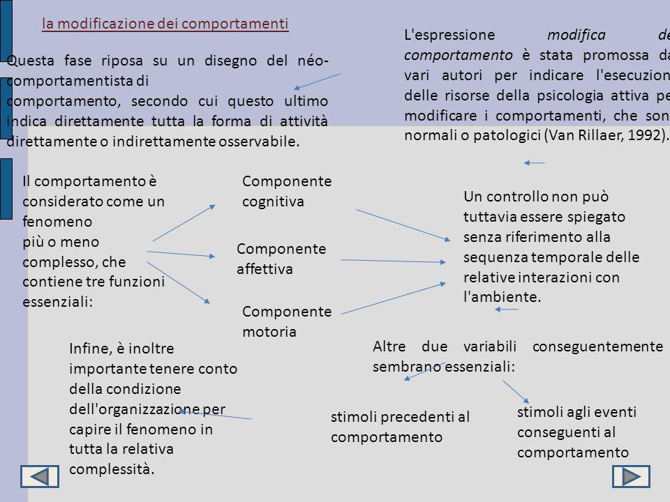 Il comportamento è considerato come un fenomeno più o meno complesso, che contiene tre funzioni essenziali: Componente cognitiva Componente affettiva