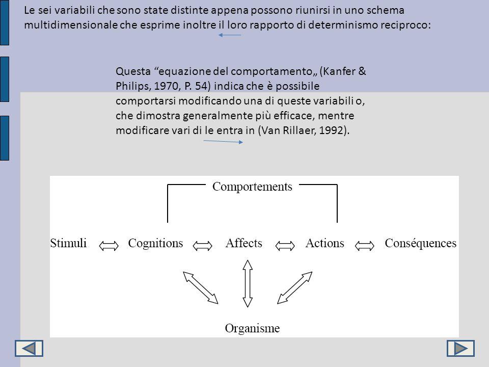 Le sei variabili che sono state distinte appena possono riunirsi in uno schema multidimensionale che esprime inoltre il loro rapporto di determinismo