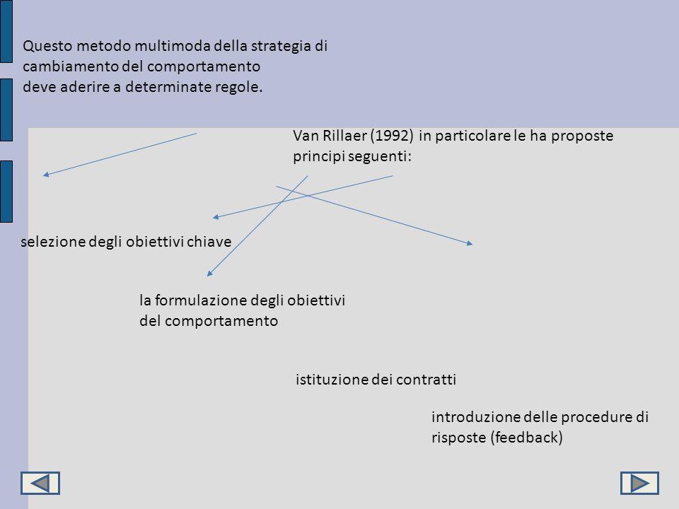 Questo metodo multimoda della strategia di cambiamento del comportamento deve aderire a determinate regole. Van Rillaer (1992) in particolare le ha pr