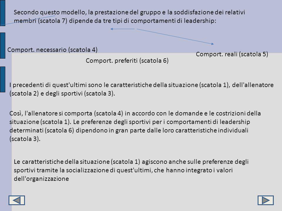 Secondo questo modello, la prestazione del gruppo e la soddisfazione dei relativi membri (scatola 7) dipende da tre tipi di comportamenti di leadershi