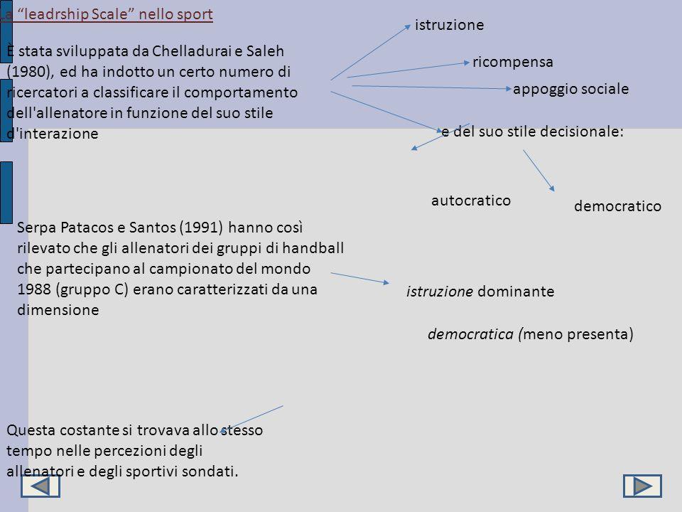 La leadrship Scale nello sport È stata sviluppata da Chelladurai e Saleh (1980), ed ha indotto un certo numero di ricercatori a classificare il compor