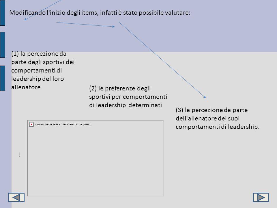 Modificando l'inizio degli items, infatti è stato possibile valutare: (3) la percezione da parte dell'allenatore dei suoi comportamenti di leadership.
