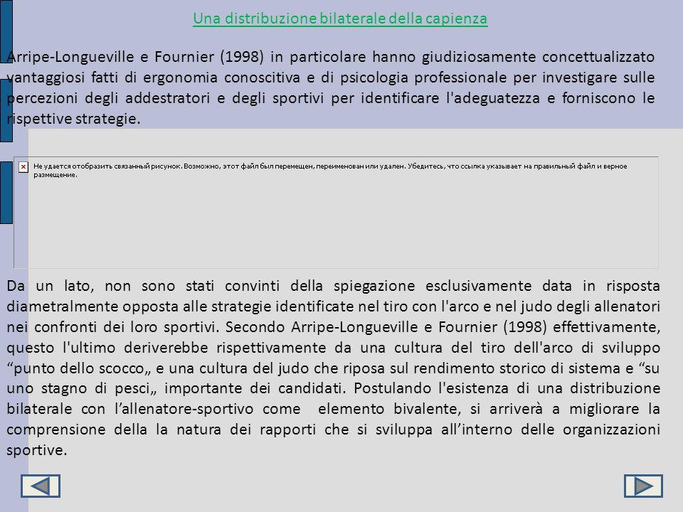 Una distribuzione bilaterale della capienza Arripe-Longueville e Fournier (1998) in particolare hanno giudiziosamente concettualizzato vantaggiosi fat