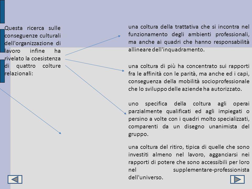 Questa ricerca sulle conseguenze culturali dell'organizzazione di lavoro infine ha rivelato la coesistenza di quattro colture relazionali: una coltura