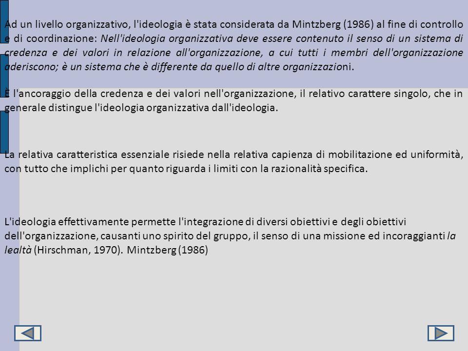 Ad un livello organizzativo, l'ideologia è stata considerata da Mintzberg (1986) al fine di controllo e di coordinazione: Nell'ideologia organizzativa