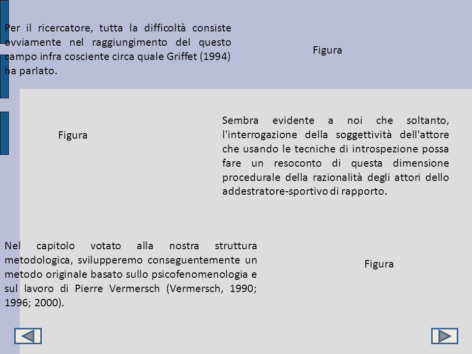 Nel capitolo votato alla nostra struttura metodologica, svilupperemo conseguentemente un metodo originale basato sullo psicofenomenologia e sul lavoro