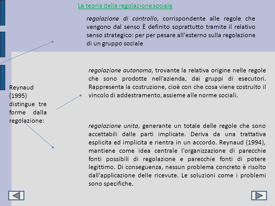 La teoria della regolazione sociale regolazione di controllo, corrispondente alle regole che vengono dal senso È definito soprattutto tramite il relat