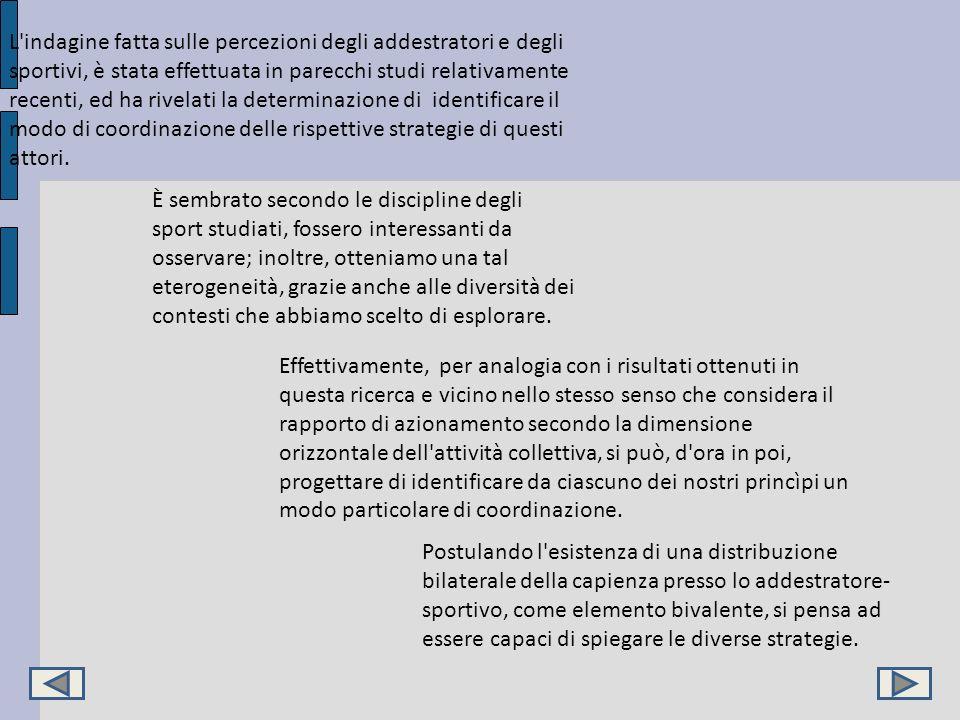 L'indagine fatta sulle percezioni degli addestratori e degli sportivi, è stata effettuata in parecchi studi relativamente recenti, ed ha rivelati la d