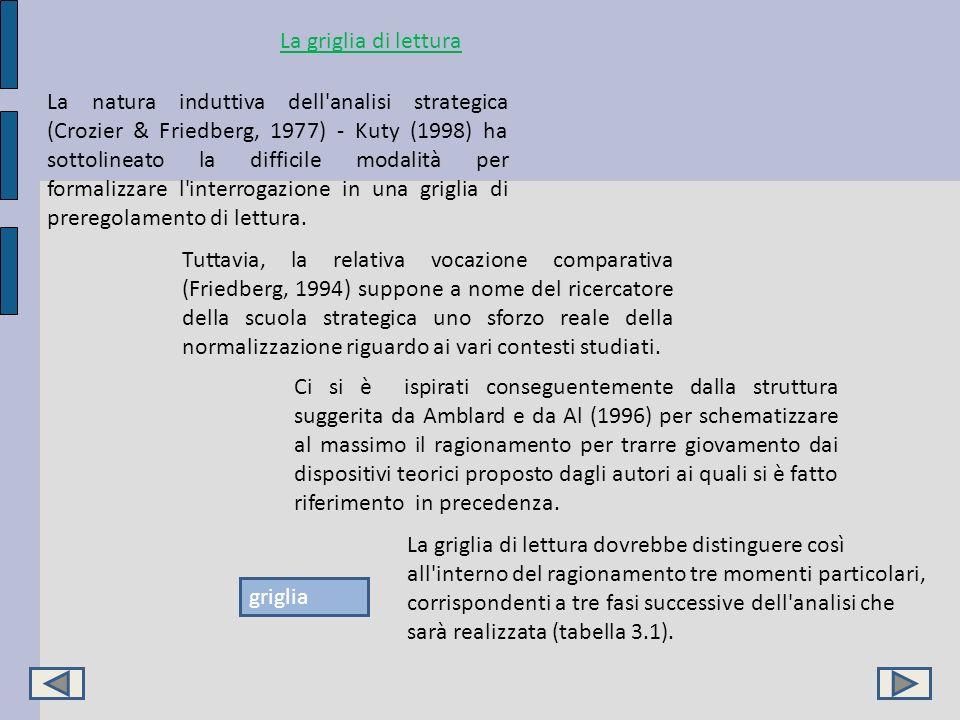 La griglia di lettura La natura induttiva dell'analisi strategica (Crozier & Friedberg, 1977) - Kuty (1998) ha sottolineato la difficile modalità per