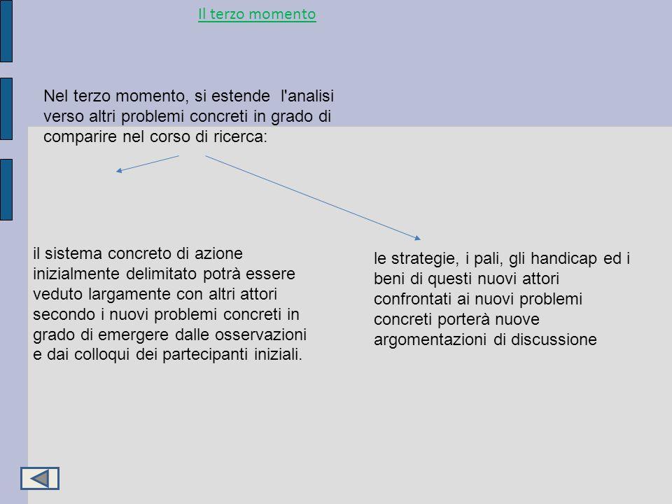 Il terzo momento Nel terzo momento, si estende l'analisi verso altri problemi concreti in grado di comparire nel corso di ricerca: il sistema concreto