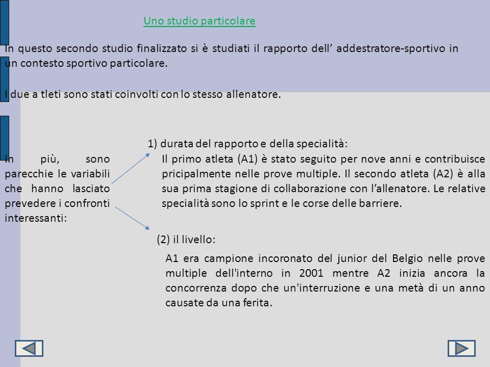 In questo secondo studio finalizzato si è studiati il rapporto dell addestratore-sportivo in un contesto sportivo particolare. I due a tleti sono stat